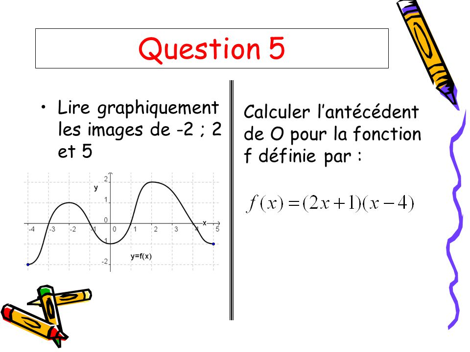 Question 5 Lire graphiquement les images de -2 ; 2 et 5 Calculer lantécédent de O pour la fonction f définie par :