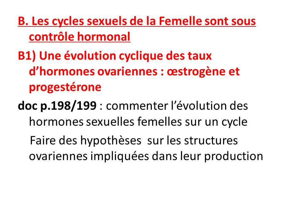 B. Les cycles sexuels de la Femelle sont sous contrôle hormonal B1) Une évolution cyclique des taux dhormones ovariennes : œstrogène et progestérone d