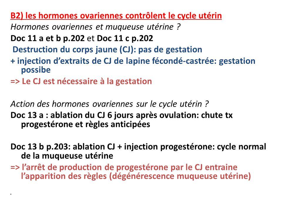 B2) les hormones ovariennes contrôlent le cycle utérin Hormones ovariennes et muqueuse utérine ? Doc 11 a et b p.202 et Doc 11 c p.202 Destruction du