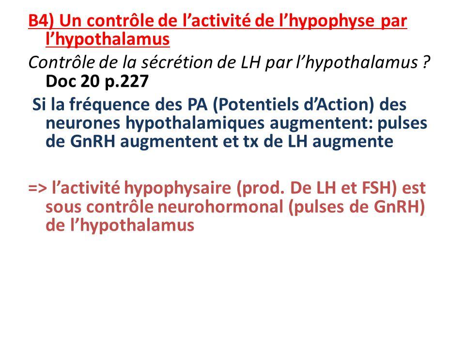 B4) Un contrôle de lactivité de lhypophyse par lhypothalamus Contrôle de la sécrétion de LH par lhypothalamus ? Doc 20 p.227 Si la fréquence des PA (P