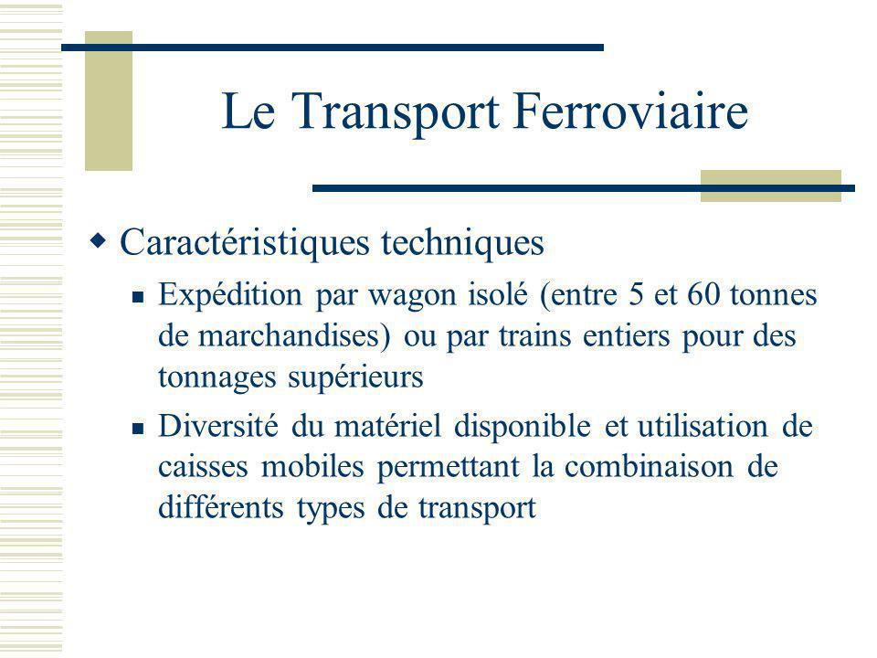 Le Transport Ferroviaire Caractéristiques techniques Expédition par wagon isolé (entre 5 et 60 tonnes de marchandises) ou par trains entiers pour des