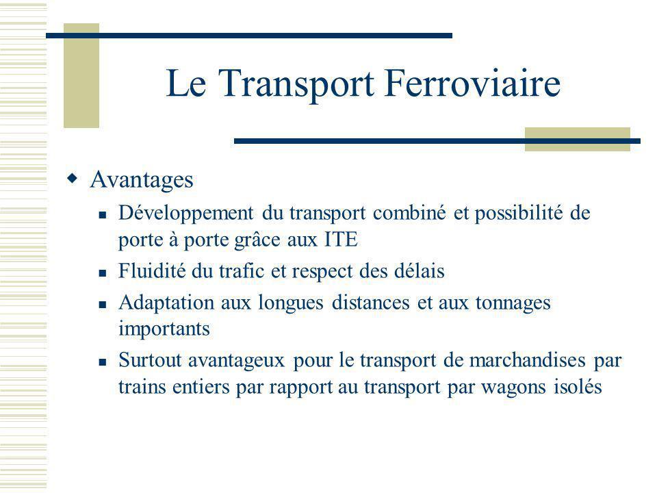 Le Transport Ferroviaire Avantages Développement du transport combiné et possibilité de porte à porte grâce aux ITE Fluidité du trafic et respect des