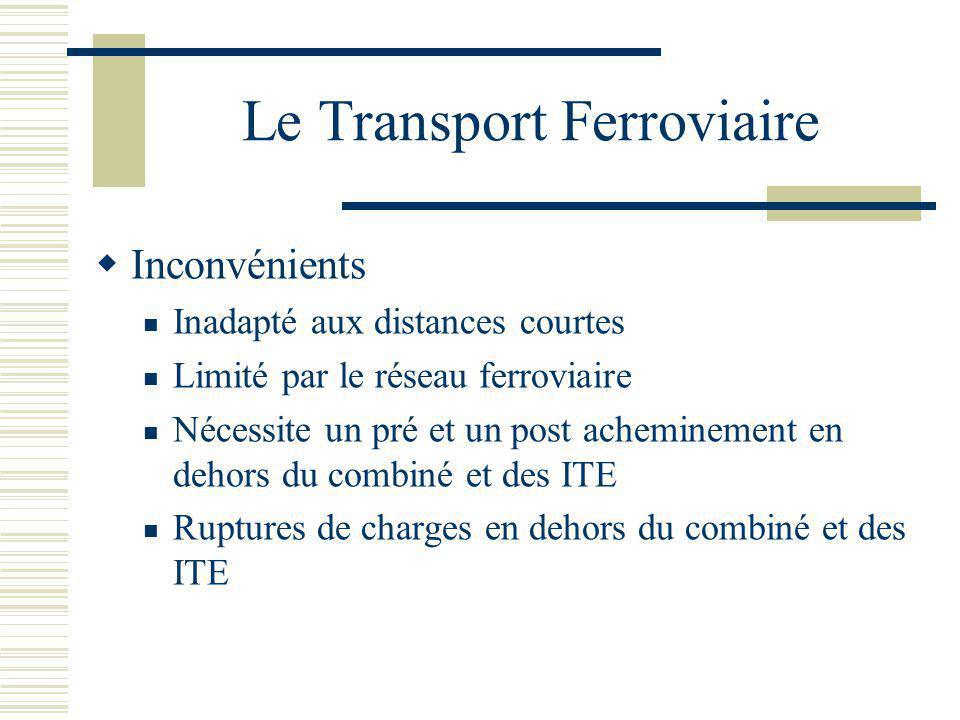 Le Transport Ferroviaire Inconvénients Inadapté aux distances courtes Limité par le réseau ferroviaire Nécessite un pré et un post acheminement en deh