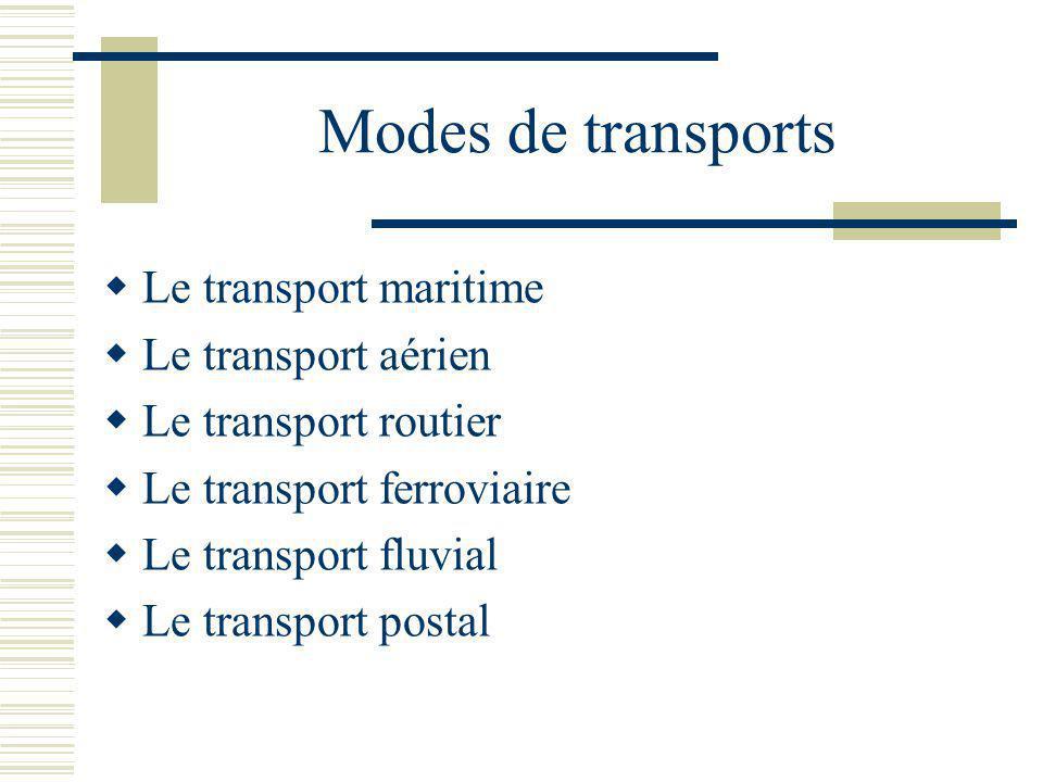 Modes de transports Le transport maritime Le transport aérien Le transport routier Le transport ferroviaire Le transport fluvial Le transport postal