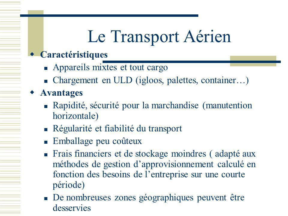 Le Transport Aérien Caractéristiques Appareils mixtes et tout cargo Chargement en ULD (igloos, palettes, container…) Avantages Rapidité, sécurité pour