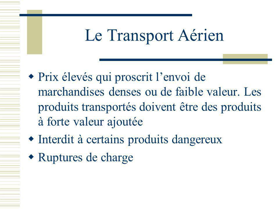 Le Transport Aérien Prix élevés qui proscrit lenvoi de marchandises denses ou de faible valeur. Les produits transportés doivent être des produits à f