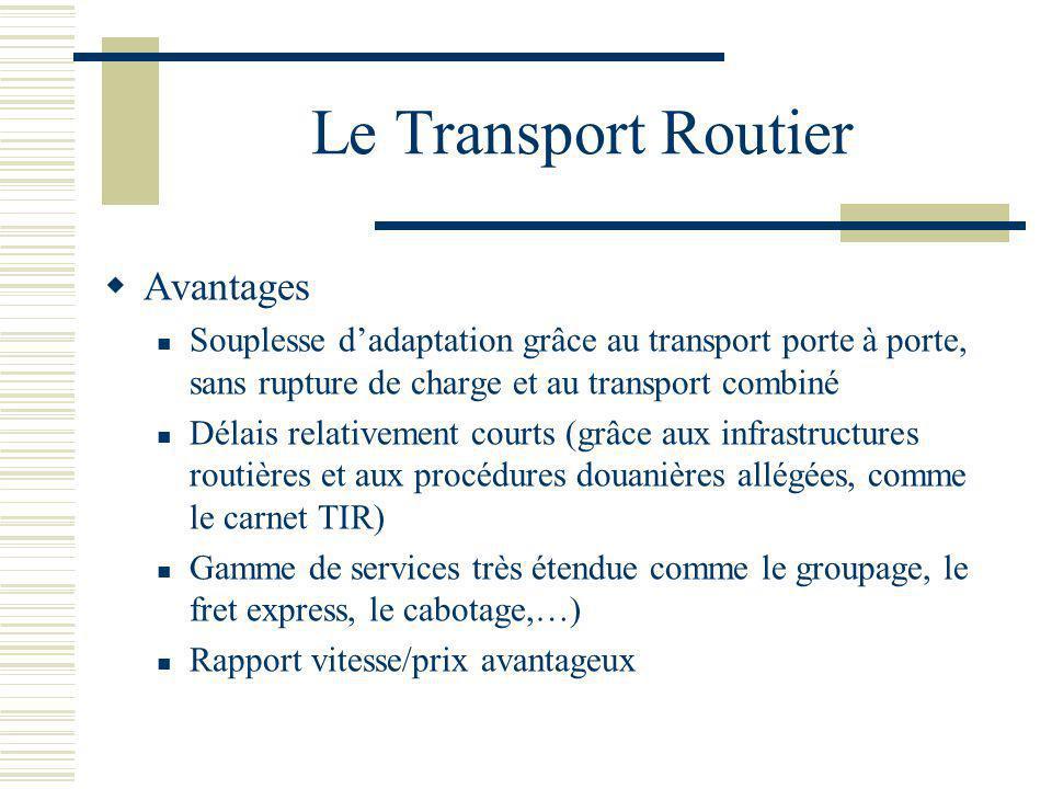 Le Transport Routier Inconvénients Sécurité et délais dépendant des pays parcourus et des conditions climatiques Développé surtout en Europe continentale pour les distances moyennes