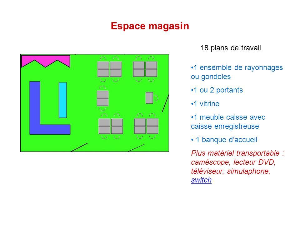 Espace magasin 18 plans de travail 1 ensemble de rayonnages ou gondoles 1 ou 2 portants 1 vitrine 1 meuble caisse avec caisse enregistreuse 1 banque d