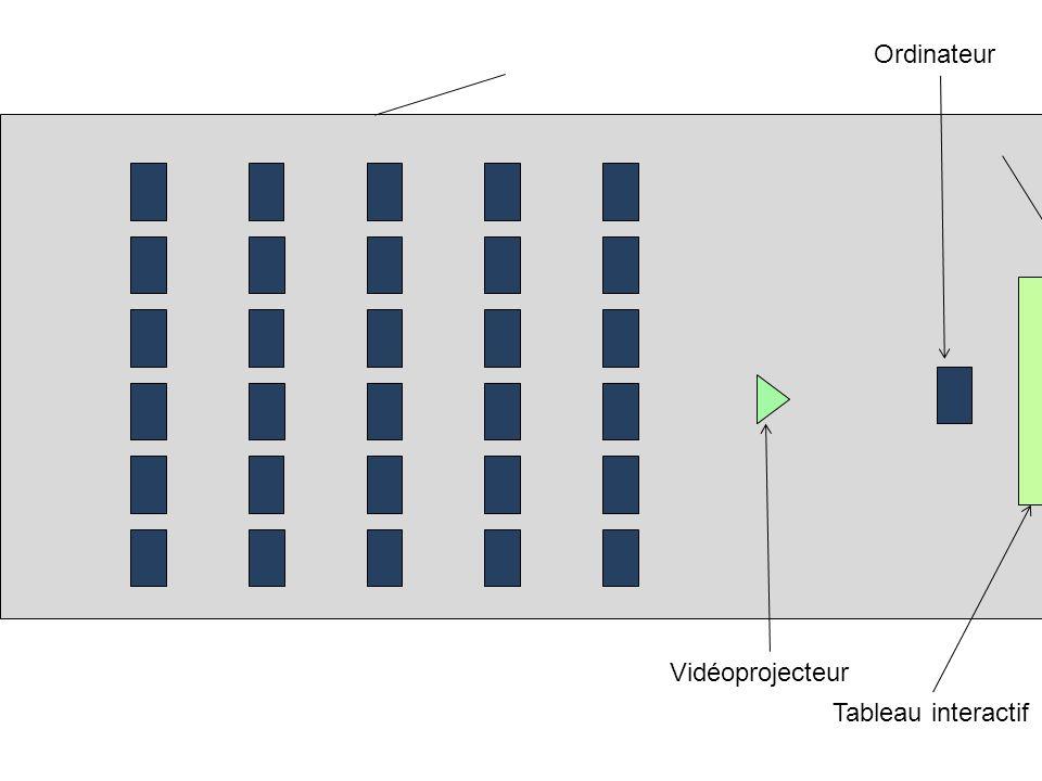 Tableau interactif Vidéoprojecteur
