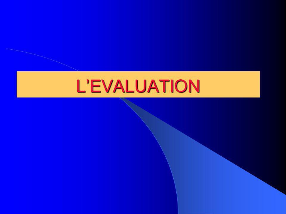 EVALUATION FORMATIVE 1 – Elle juge lélève par rapport à lui-même : son évolution, ses points forts, ses difficultés (7 et 17) 2 – Elle se veut éducative : elle entend non seulement informer lélève sur la qualité de ses prestations, mais lui apprendre quelque chose (9) 3 – Elle sintéresse au processus : comment lélève sy est-il pris pour conduire son travail (16) 4 – Elle est transparente : lélève est renseigné sur lévaluation, les critères lui sont communiqués (12) 5 – Elle est permanente : des « mini-évaluations » fréquentes permettent à l élève de savoir à tout instant ou presque où il en est (3) 6 – Elle entend élaborer un diagnostique : elle prend en compte les points forts et limites de lapprenant pour laider au mieux (11) 7 – Elle se veut un acte social : elle propose un dialogue avec les autres professeurs et avec lélève (14 et 18) quelle sefforce dencourager (13)