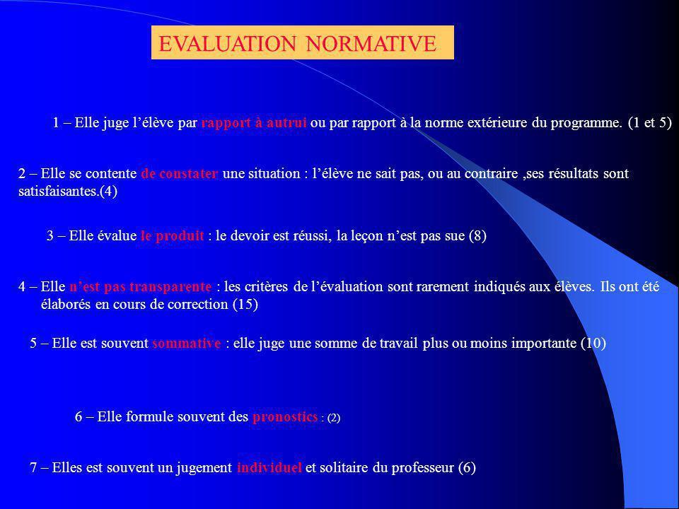 EVALUATION NORMATIVE 1 – Elle juge lélève par rapport à autrui ou par rapport à la norme extérieure du programme. (1 et 5) 2 – Elle se contente de con
