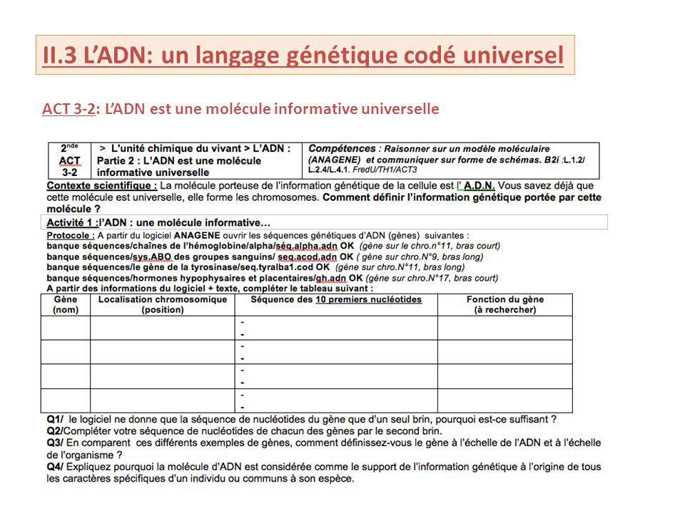 II.3 LADN: un langage génétique codé universel ACT 3-2: LADN est une molécule informative universelle