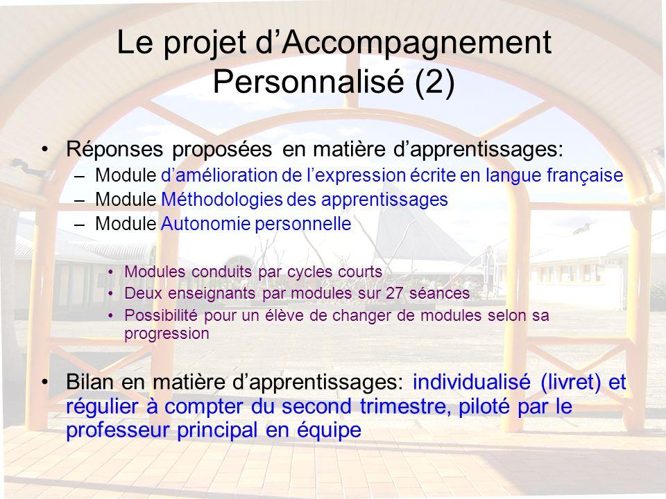 Le projet dAccompagnement Personnalisé (2) Réponses proposées en matière dapprentissages: –Module damélioration de lexpression écrite en langue frança