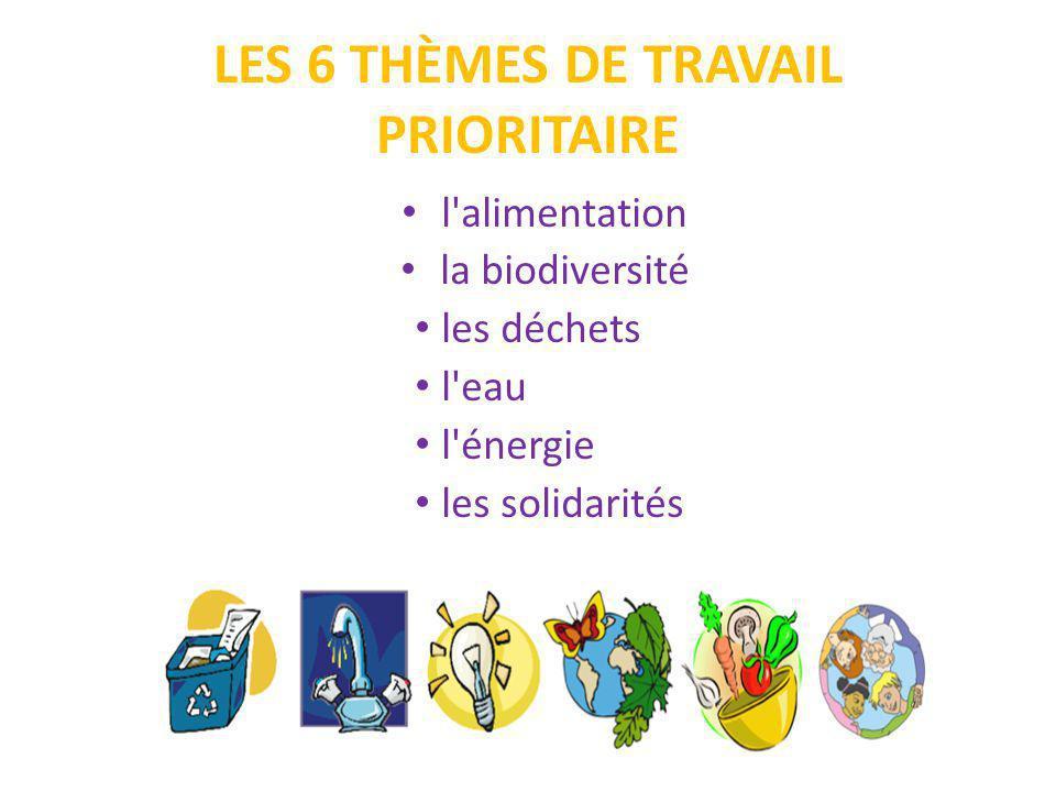LES 6 THÈMES DE TRAVAIL PRIORITAIRE l'alimentation la biodiversité les déchets l'eau l'énergie les solidarités