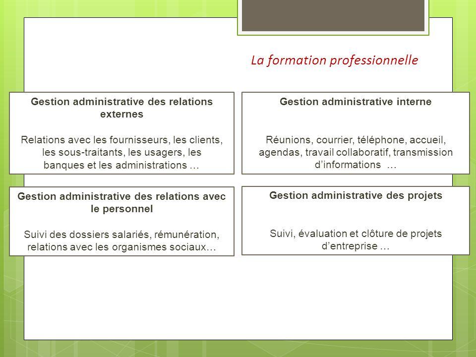 La formation professionnelle Gestion administrative des relations externes Relations avec les fournisseurs, les clients, les sous-traitants, les usage