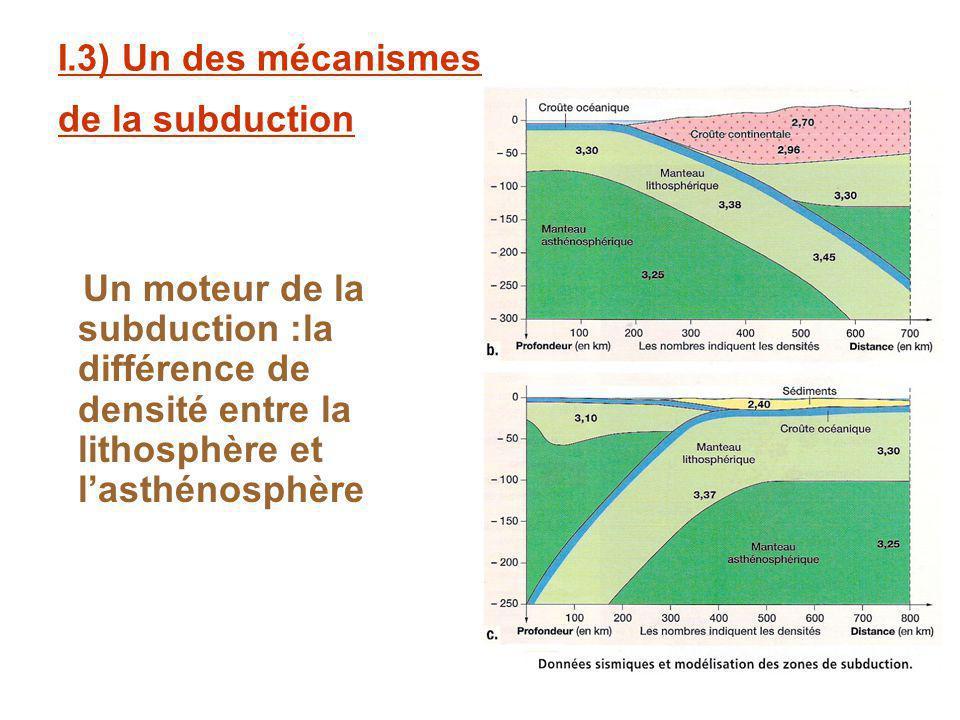 I.3) Un des mécanismes de la subduction Un moteur de la subduction :la différence de densité entre la lithosphère et lasthénosphère