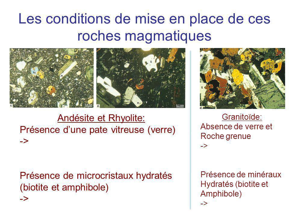 Les conditions de mise en place de ces roches magmatiques Andésite et Rhyolite: Présence dune pate vitreuse (verre) -> Présence de microcristaux hydratés (biotite et amphibole) -> Granitoïde: Absence de verre et Roche grenue -> Présence de minéraux Hydratés (biotite et Amphibole) ->