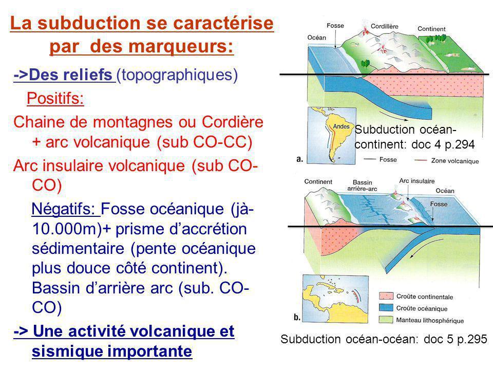 La subduction se caractérise par des marqueurs: ->Des reliefs (topographiques) Positifs: Chaine de montagnes ou Cordière + arc volcanique (sub CO-CC) Arc insulaire volcanique (sub CO- CO) Négatifs: Fosse océanique (jà- 10.000m)+ prisme daccrétion sédimentaire (pente océanique plus douce côté continent).