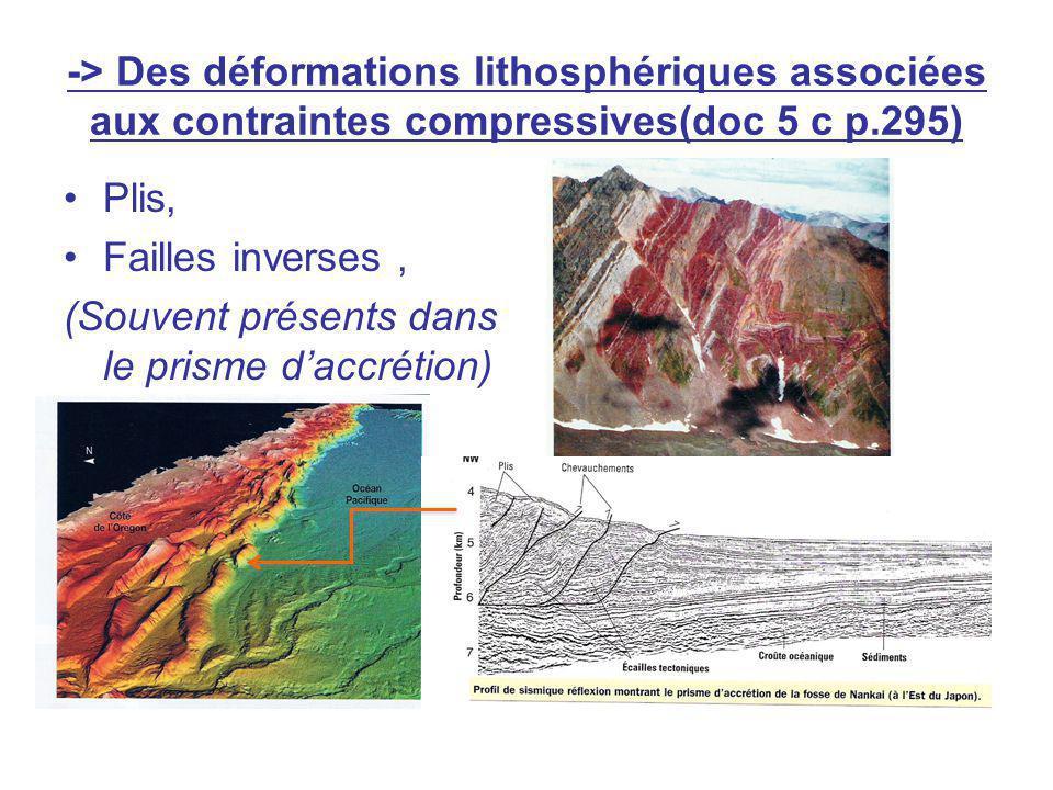 -> Des déformations lithosphériques associées aux contraintes compressives(doc 5 c p.295) Plis, Failles inverses, (Souvent présents dans le prisme daccrétion)