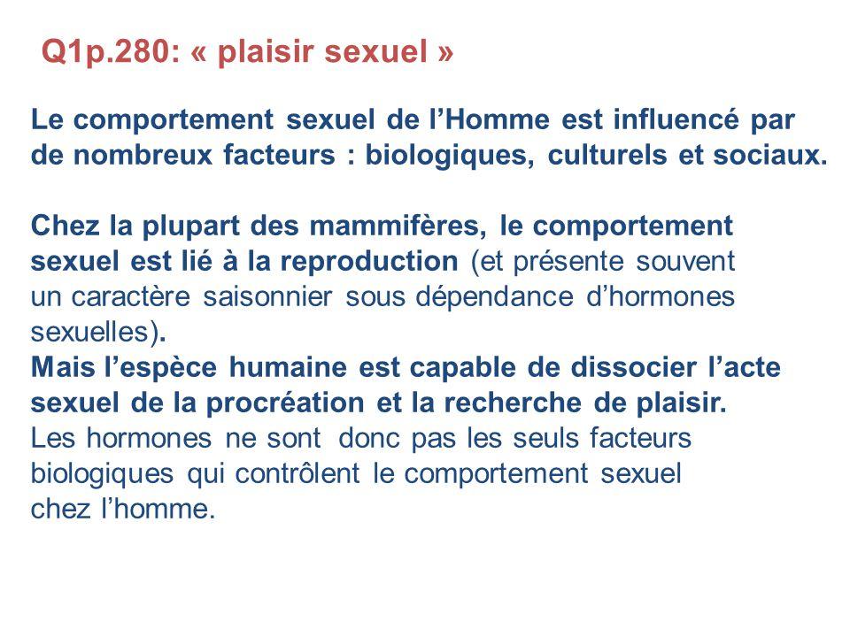 Q1p.280: « plaisir sexuel » Le comportement sexuel de lHomme est influencé par de nombreux facteurs : biologiques, culturels et sociaux. Chez la plupa