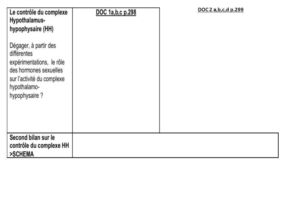 DOC 2 a,b,c,d p.299