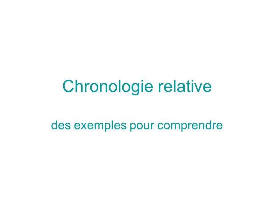 Chronologie relative des exemples pour comprendre