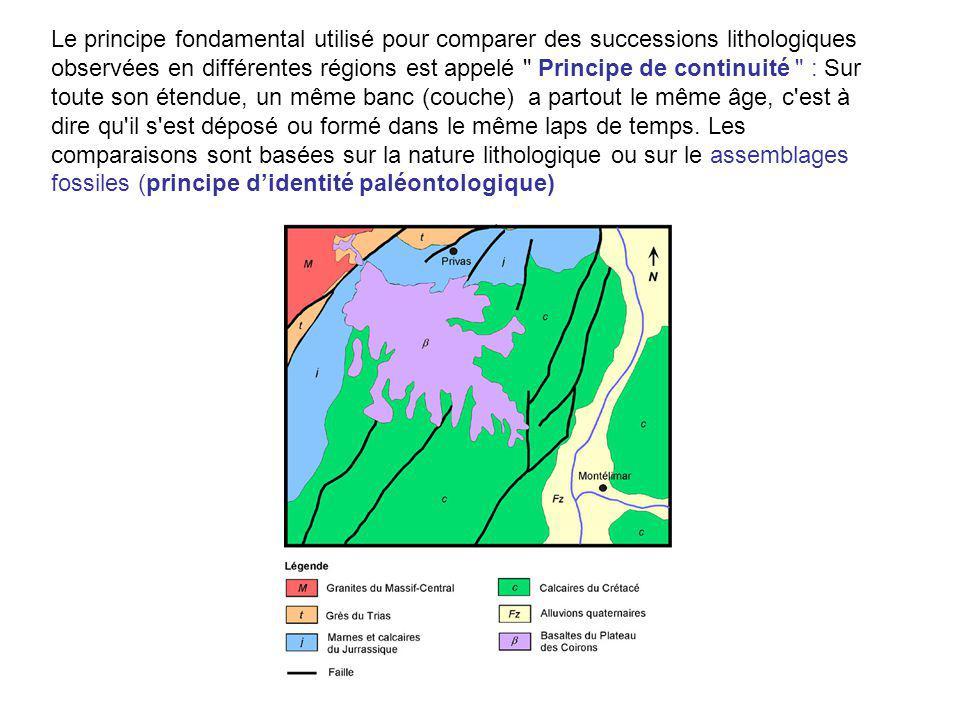 Le principe fondamental utilisé pour comparer des successions lithologiques observées en différentes régions est appelé