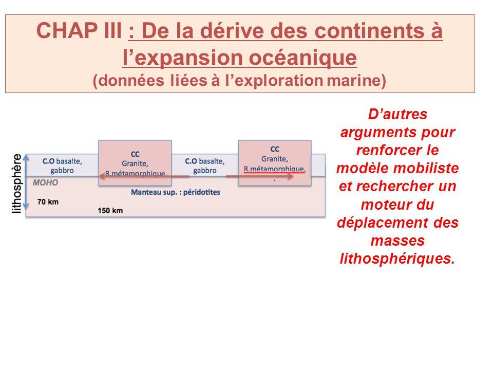 CHAP III : De la dérive des continents à lexpansion océanique (données liées à lexploration marine) Dautres arguments pour renforcer le modèle mobiliste et rechercher un moteur du déplacement des masses lithosphériques.