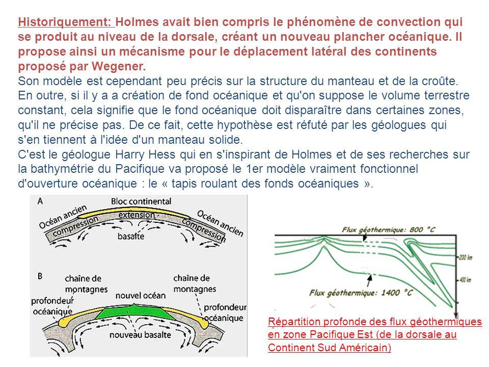 Historiquement: Holmes avait bien compris le phénomène de convection qui se produit au niveau de la dorsale, créant un nouveau plancher océanique.