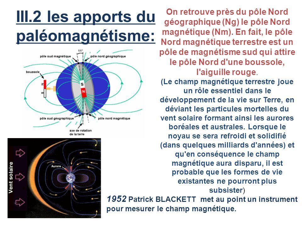 On retrouve près du pôle Nord géographique (Ng) le pôle Nord magnétique (Nm).