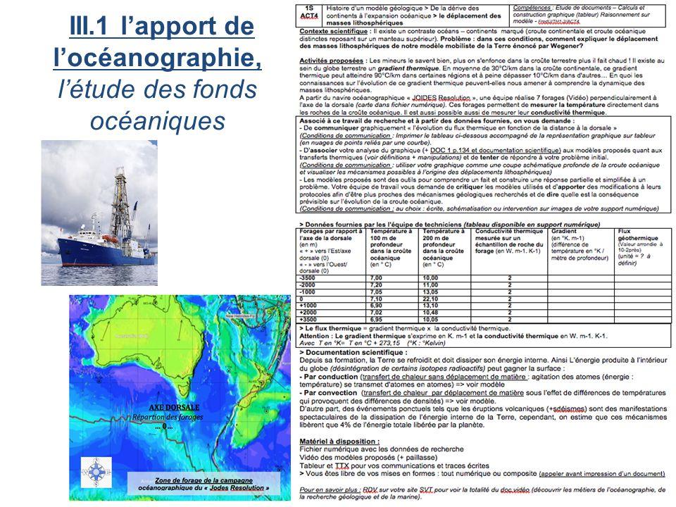 III.1 lapport de locéanographie, létude des fonds océaniques