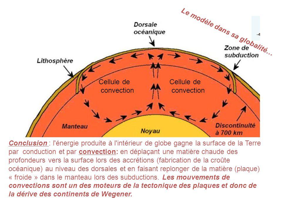 Conclusion : l énergie produite à l intérieur de globe gagne la surface de la Terre par conduction et par convection: en déplaçant une matière chaude des profondeurs vers la surface lors des accrétions (fabrication de la croûte océanique) au niveau des dorsales et en faisant replonger de la matière (plaque) « froide » dans le manteau lors des subductions.