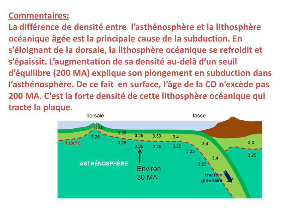 Commentaires: La différence de densité entre lasthénosphère et la lithosphère océanique âgée est la principale cause de la subduction. En séloignant d