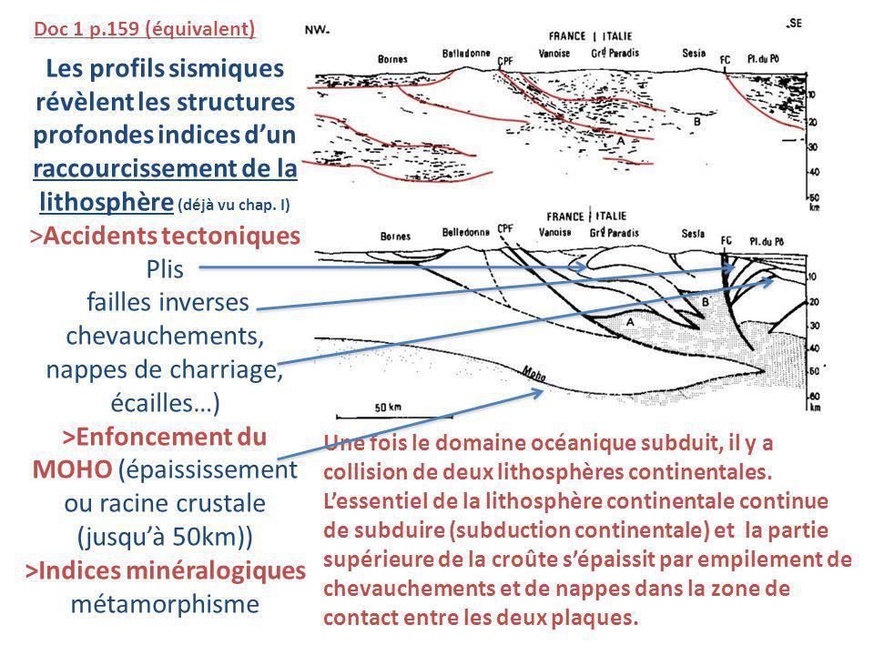 Doc 1 p.159 (équivalent) Les profils sismiques révèlent les structures profondes indices dun raccourcissement de la lithosphère (déjà vu chap. I) >Acc