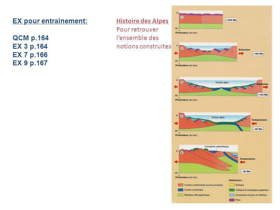 Histoire des Alpes Pour retrouver lensemble des notions construites EX pour entrainement: QCM p.164 EX 3 p.164 EX 7 p.166 EX 9 p.167