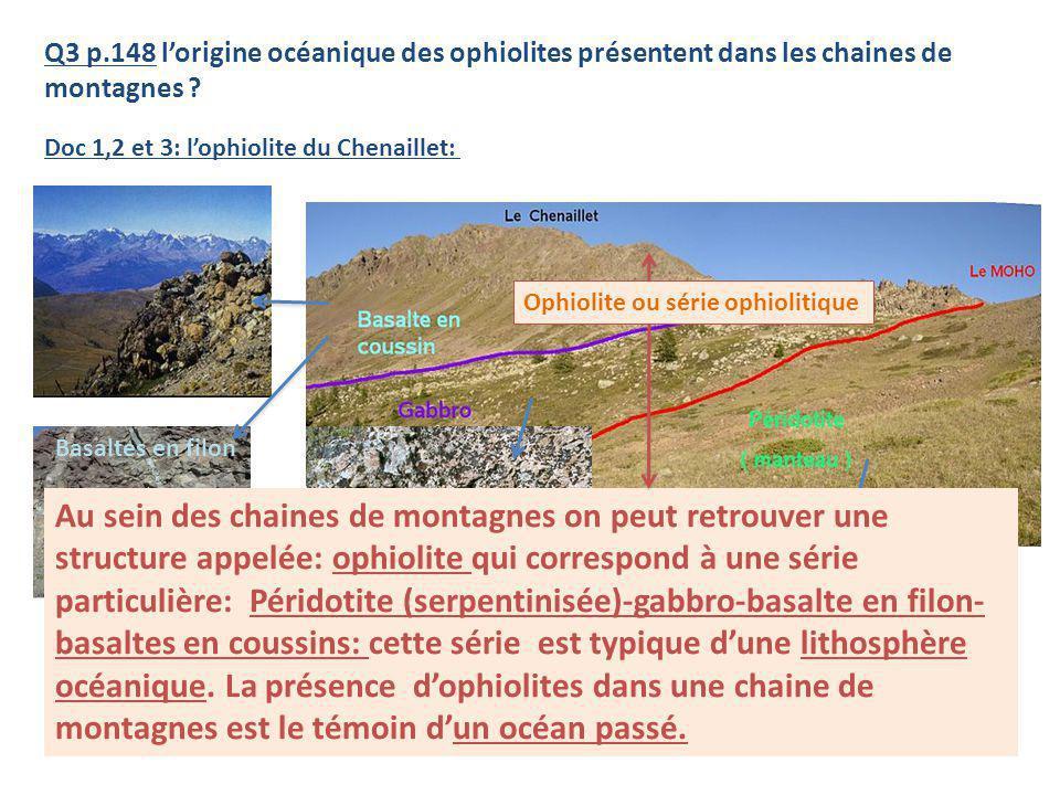 Q3 p.148 lorigine océanique des ophiolites présentent dans les chaines de montagnes ? Doc 1,2 et 3: lophiolite du Chenaillet: Au sein des chaines de m