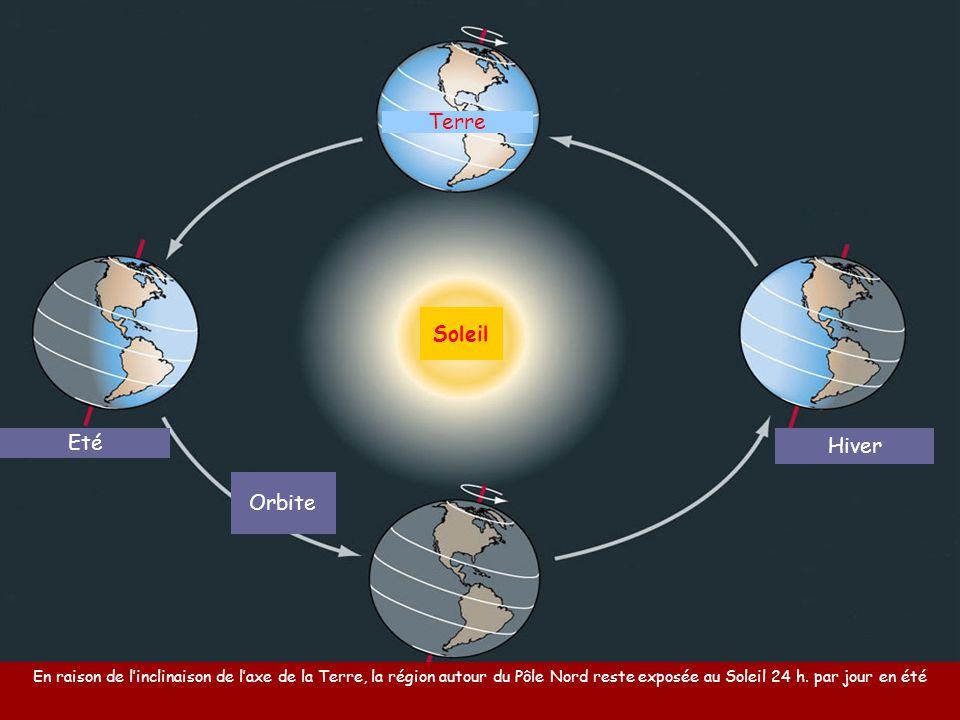 Musique: Here comes the Sun - The Beatles utiliser la souris Comprendre le Soleil de Minuit