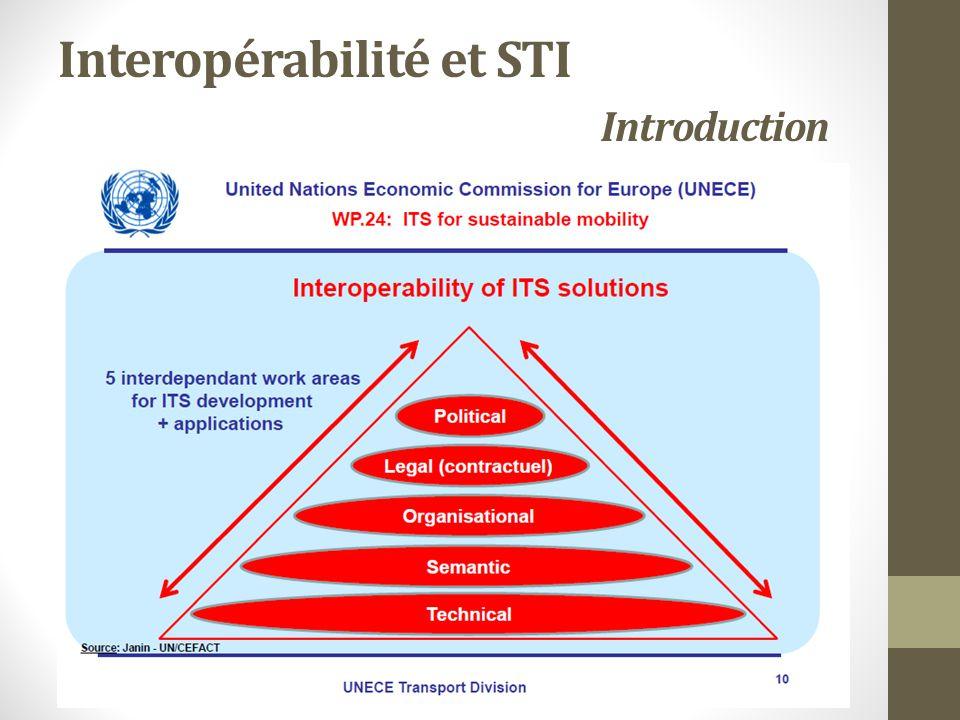 Interopérabilité et STI Intermodalité Intermodalité « de chaînage » Utilisation successive de plusieurs modes de transport pour un même déplacement ITS pour minimiser les contraintes dinteropérabilité liées à la discontinuité du déplacement.