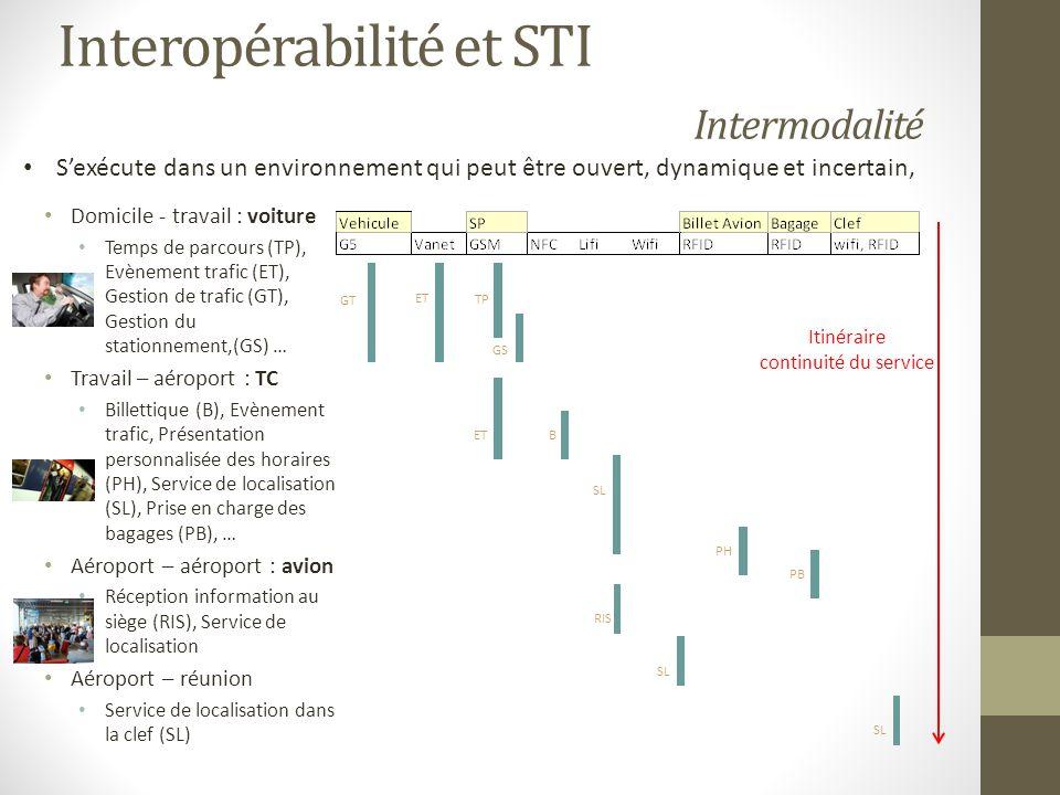 Interopérabilité et STI Intermodalité cityway, OptimodLyon, Smartmoov.