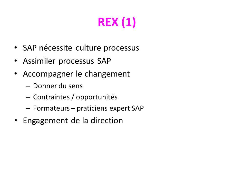 REX (1) SAP nécessite culture processus Assimiler processus SAP Accompagner le changement – Donner du sens – Contraintes / opportunités – Formateurs –