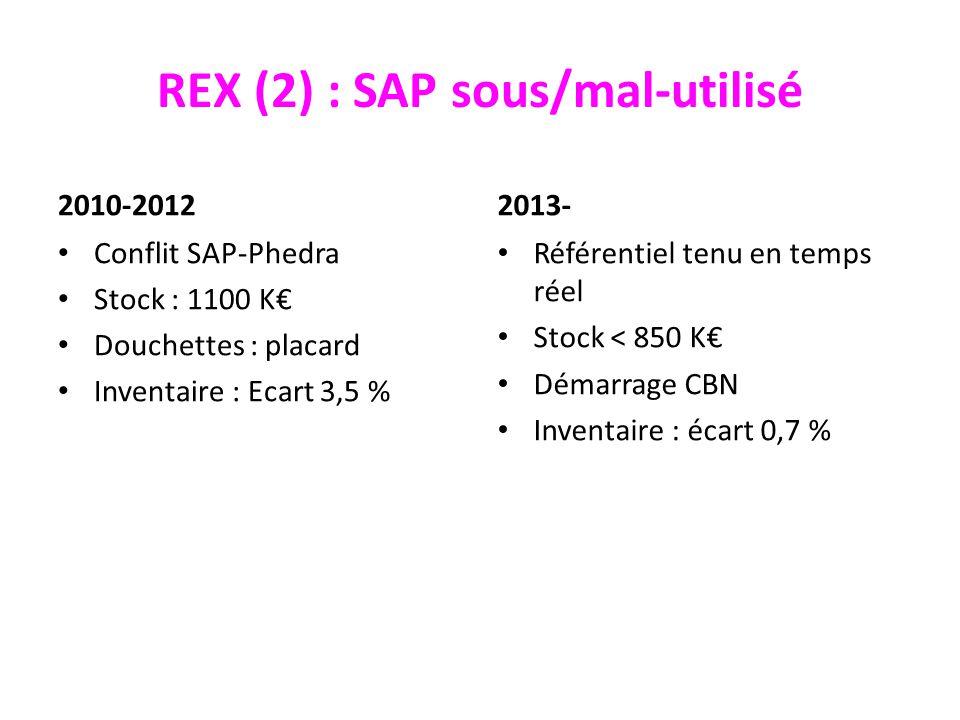 REX (2) : SAP sous/mal-utilisé 2010-2012 Conflit SAP-Phedra Stock : 1100 K Douchettes : placard Inventaire : Ecart 3,5 % 2013- Référentiel tenu en tem