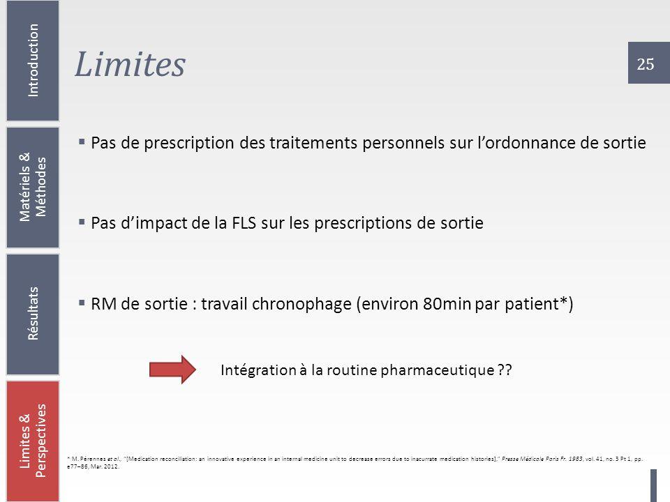 25 Limites Pas de prescription des traitements personnels sur lordonnance de sortie Pas dimpact de la FLS sur les prescriptions de sortie RM de sortie