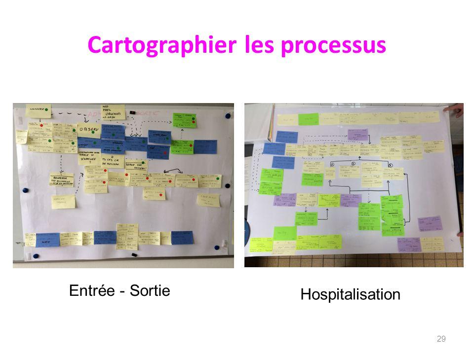 Cartographier les processus 29 Entrée - Sortie Hospitalisation