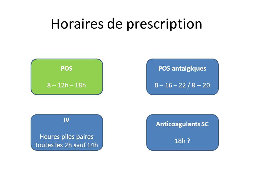 Horaires de prescription POS 8 – 12h – 18h POS antalgiques 8 – 16 – 22 / 8 -- 20 IV Heures piles paires toutes les 2h sauf 14h Anticoagulants SC 18h ?