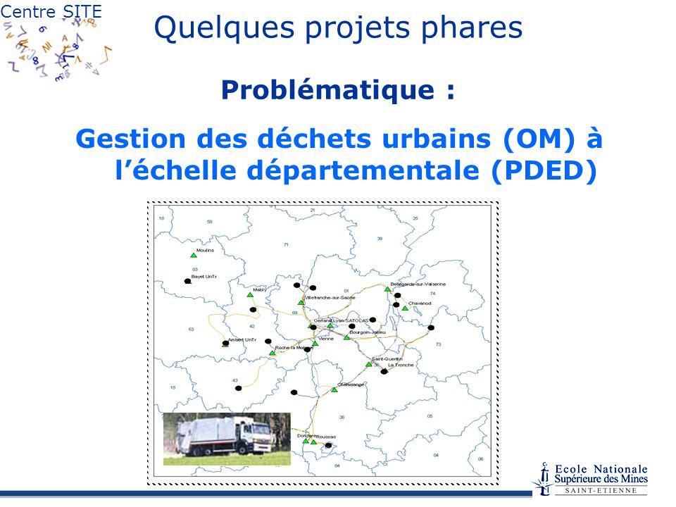Centre SITE Quelques projets phares Problématique : Gestion des déchets urbains (OM) à léchelle départementale (PDED)