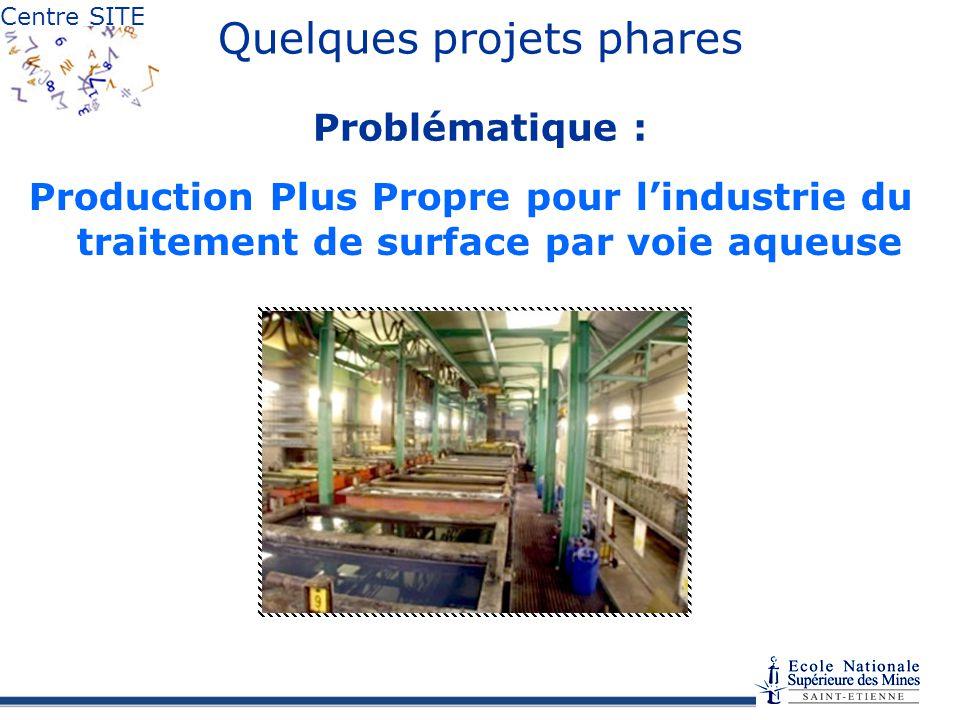 Centre SITE Quelques projets phares Problématique : Production Plus Propre pour lindustrie du traitement de surface par voie aqueuse