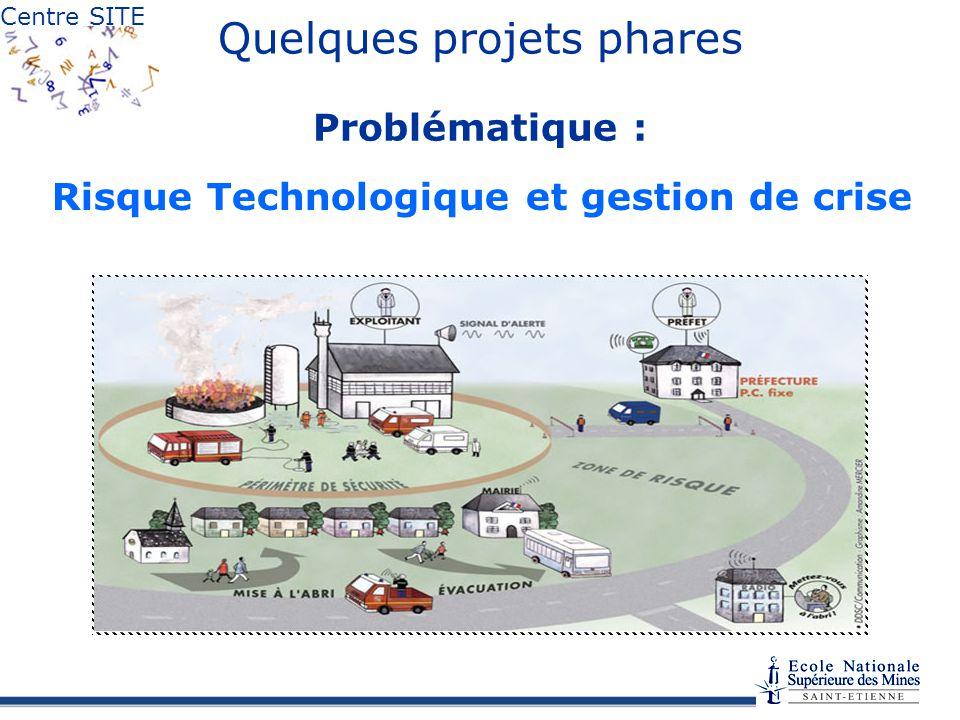 Centre SITE Quelques projets phares Problématique : Risque Technologique et gestion de crise