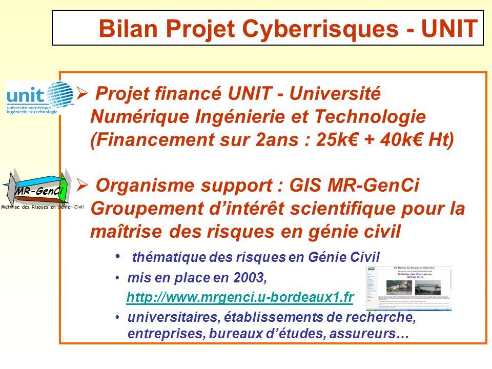 Bilan Projet Cyberrisques - UNIT Projet financé UNIT - Université Numérique Ingénierie et Technologie (Financement sur 2ans : 25k + 40k Ht) Organisme