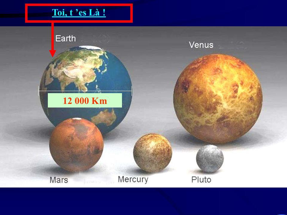 143 000 Km 11,92 x Terre Toi, t es Là !