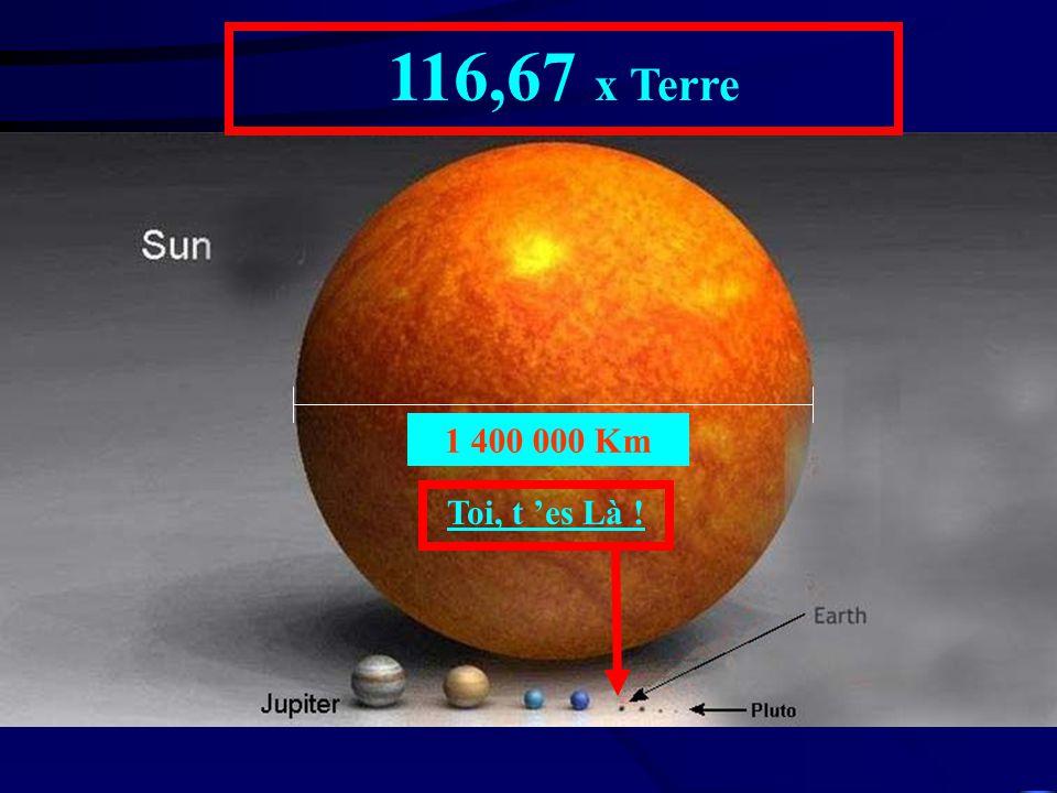 Jupiter fait environ 1 pixel à cette échelle 34 104 000 000 Km 2,842 Million x Terre Ben là déjà, t es plus là.